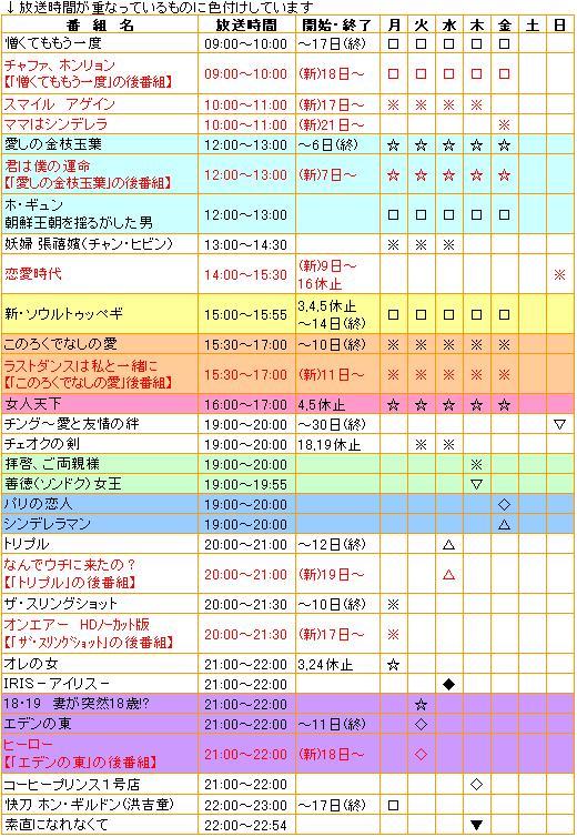 bs 韓 ドラ 番組 表